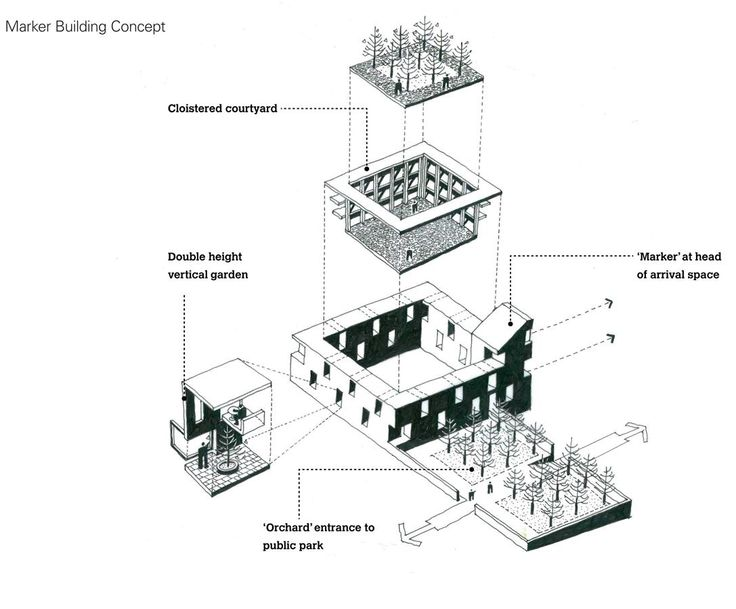 Concept image of the apartment building