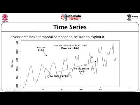 NRK ACADEMY: DATA ANALYTICS - DATA VISUALIZATION TECHNIQUES - I...