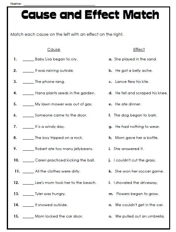Super Teacher Worksheets has printable cause and effect worksheets. Check out this worksheet where students can play a matching game while learning the relationship between cause and effect!