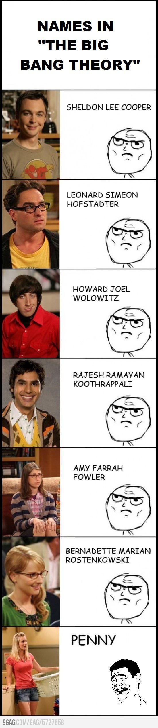 """"""" The Big Bang Theory"""" Names"""