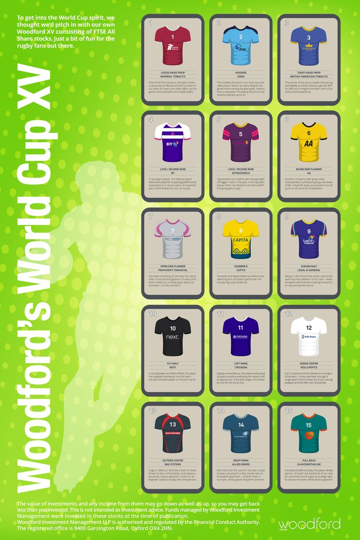 Woodfords-World-Cup-XV.png 2 800×4 200 pixels