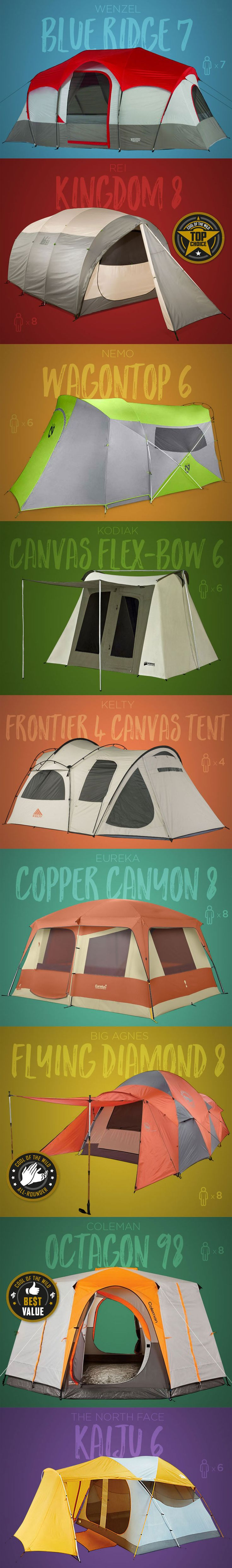 Check out this essential guide on what to look for in the perfect tent for your family get aways and read reviews on the best family camping tents in 2017