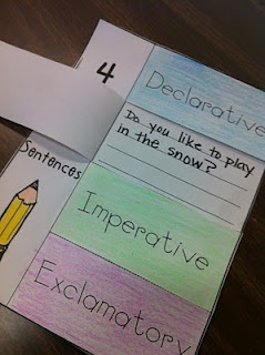 Quick idea for a game: SS choose a type of sentence from their partner . Declaratives: Guess whether it is false or true . Interrogative: they answer the question Imperative : Perform the command . Exclamatory : answer accordingly. Any other ideas? Cristina Cabal