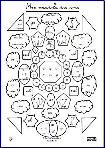 Le mandala des sons - Document d'instit.info