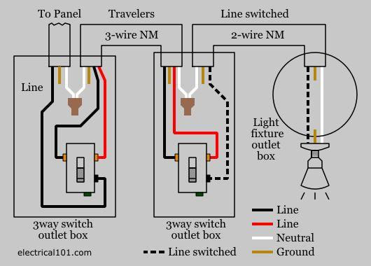fender telecaster wiring diagram 3 way switch guitar autobest 25 3 way switch wiring ideas on pinterest