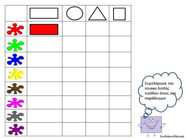 Πίνακας Διπλής Εισόδου και Πίνακας Αναφοράς - Σχήματα και χρώματα