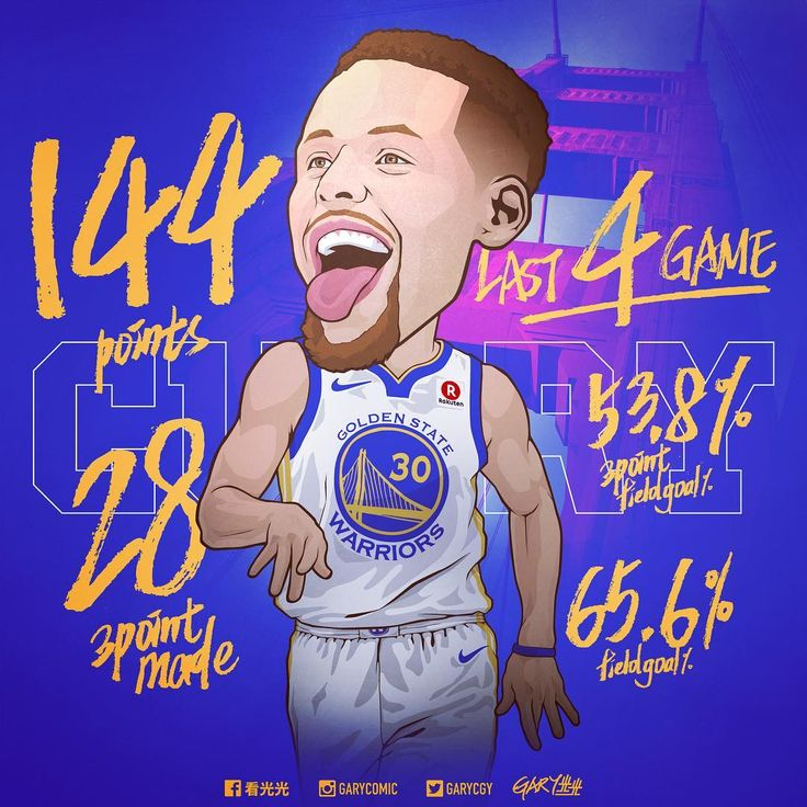 Warriors Bulls Live Stream Free: Best 25+ Nba Players Ideas On Pinterest