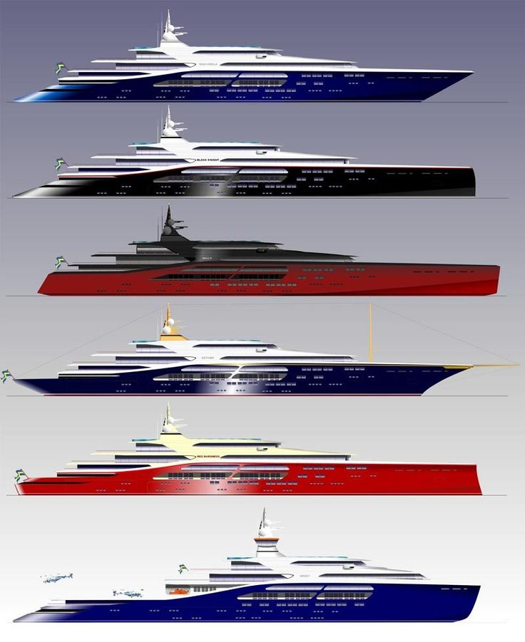 Special Feature – Mike Kajan Yacht Design – Future Yachts; Concept Boats | Yacht…