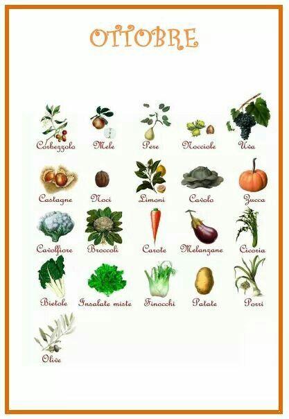 Frutta e verdura di #ottobre. Fonte: www.facebook.com/dietapersonalizzata