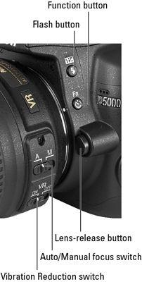 Nikon D5000 For Dummies Cheat Sheet - For Dummies