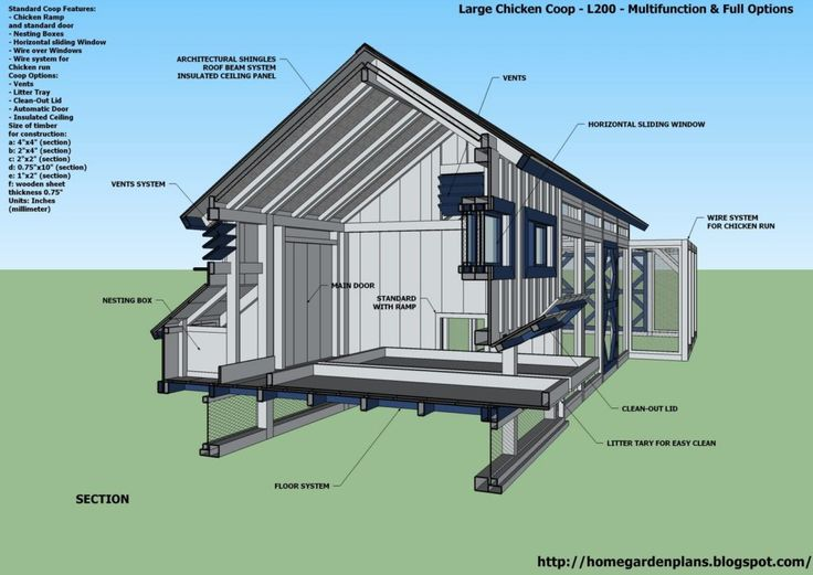 Amish Chicken Coop Plans Download 5 Blueprints For Chicken