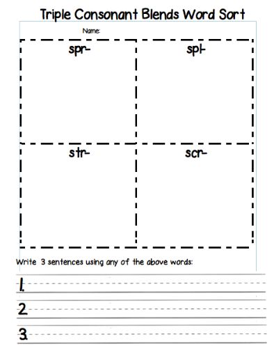 Worksheets 3 Letter Blends Worksheets 17 best images about consonant blends on pinterest pocket charts understand the sounds of 3 letter initial blends