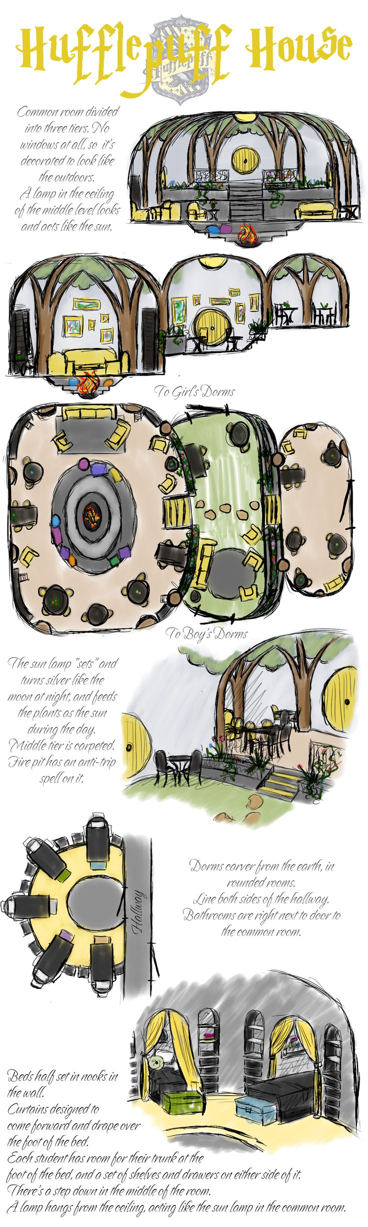 "Why wouldn't I want to live there?   Hufflepuff House Design  Complete with nooks, curtains that cover to the foot of the bed, nature-like atmosphere and a ""setting Sun"" lamp."