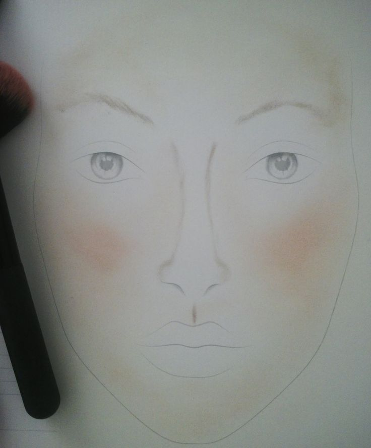 face chart narutal contouring look