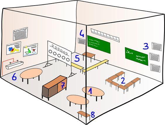 """Philippe Meirieu : """"Les écoles sont souvent des espaces fourre-tout construits à la va-vite"""" pas lien image mais celui-ci  http://www.vousnousils.fr/2012/07/09/philippe-meirieu-les-ecoles-sont-souvent-des-espaces-fourre-tout-construits-a-la-va-vite-530376 Classe virtuelle - Groupe Maternelle de l'Aude"""