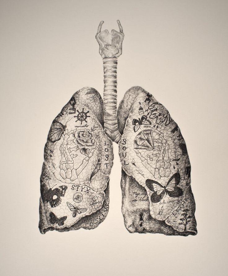 97 besten dessin anatomie graphique Bilder auf Pinterest | Herzchen ...