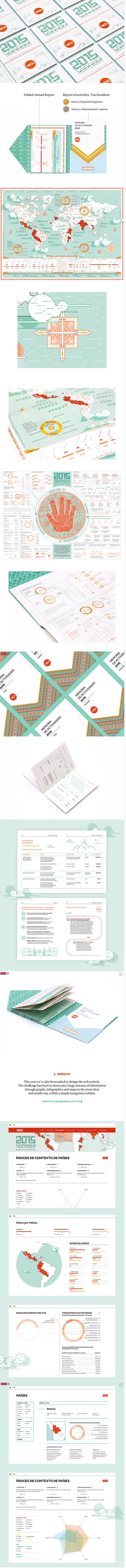 https://www.behance.net/gallery/52031553/Ayuda-en-Accion-2015-Annual-Report