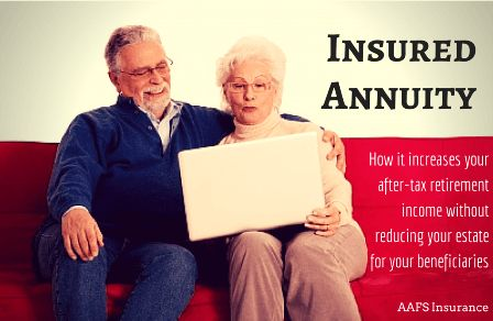An insured annuity is a retirement strategy that can increase your after-tax income without reducing your estate to your beneficiaries.