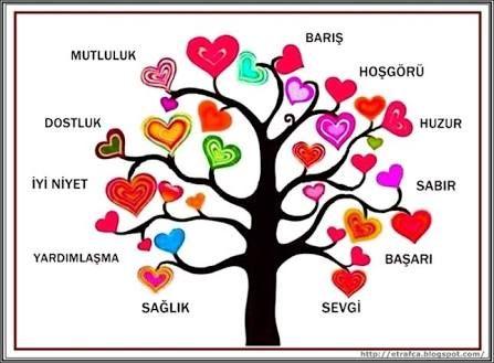 değerler eğitimi sevgi ile ilgili görsel sonucu