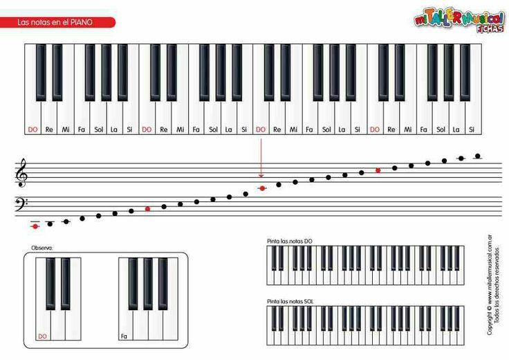 Las Notas Del Piano Notas Musicales Piano Canciones Para Piano Lecciones De Piano