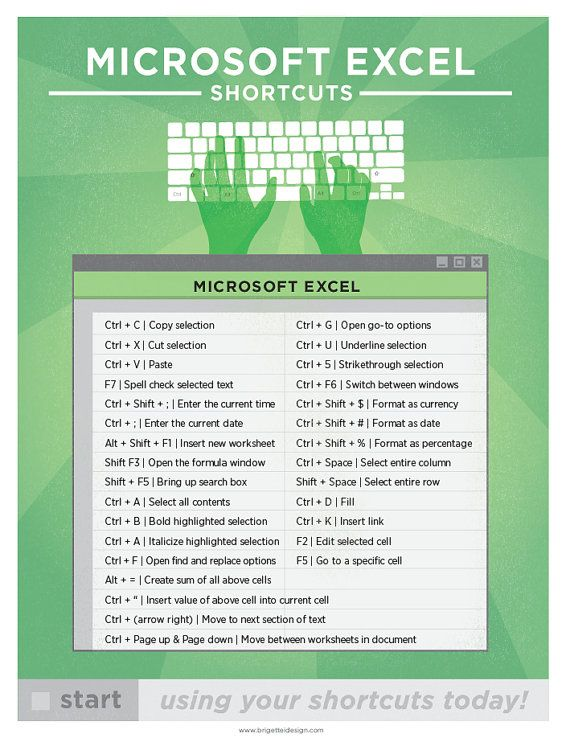 "Microsoft Excel Keyboard Shortcut Printable Poster 8.5""x11"" 