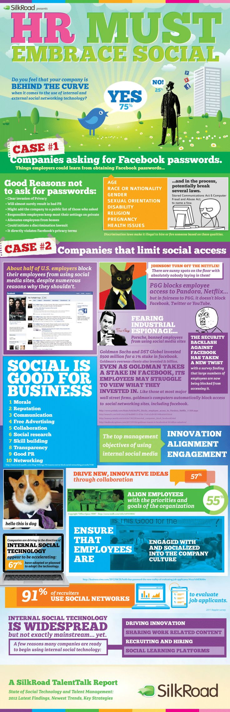 "Why HR Must Embrace Social Media- Social technology is one of the hottest trends in talent management. Silkroad's ""HR Must Embrace Social"" infographic touches on HR's toughest challenges with engagement, learning, recruitment, onboarding and organizational alignment. Organizations are seeking ways to harness social technology to spark innovation and motivate employees but many have yet to fully embrace it. #infographic"