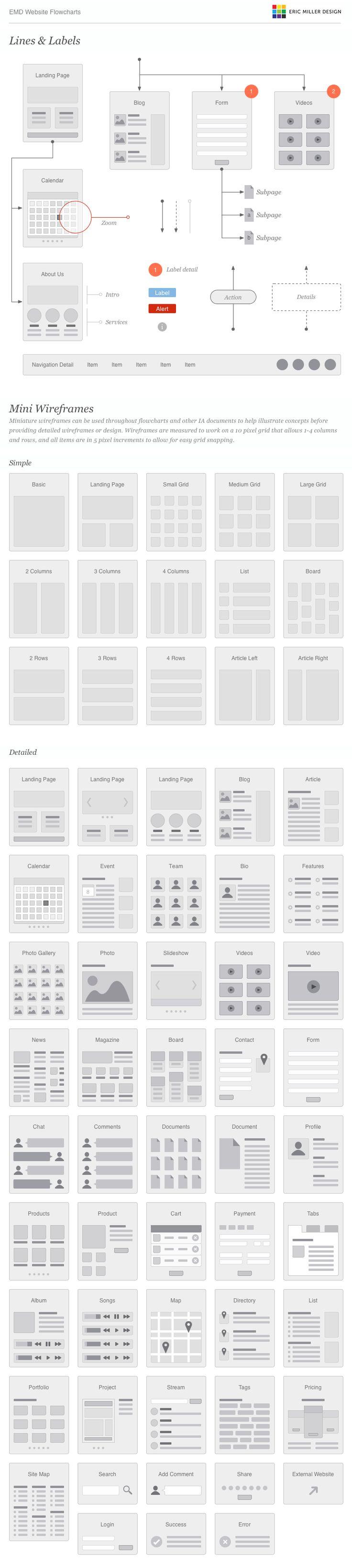 Web site Flowcharts | graffletopia.com