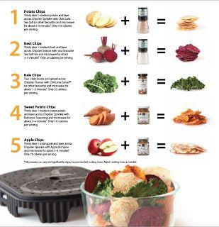 Epicure Chipster RecipesContact michellelynn.stevenson@gmail.com or visit http://michellestevenson.myepicure.com/