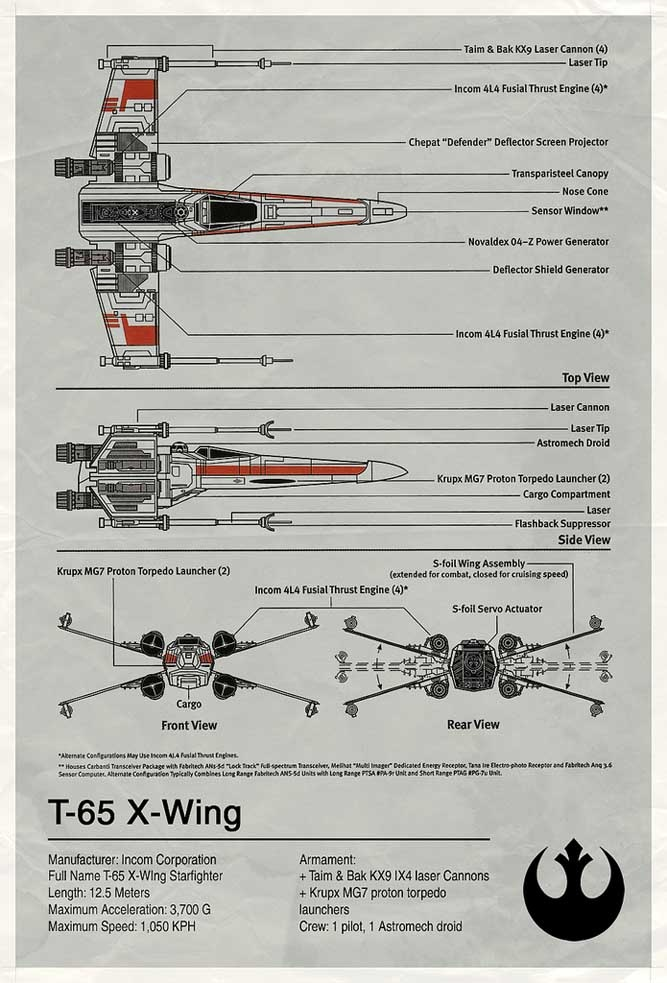 Star Wars T-65 X-Wing Diagram.: Stars, Star Wars Blueprint, Scifi, Xwing, Space, A2K Design, Starwars, X Wing Blueprint
