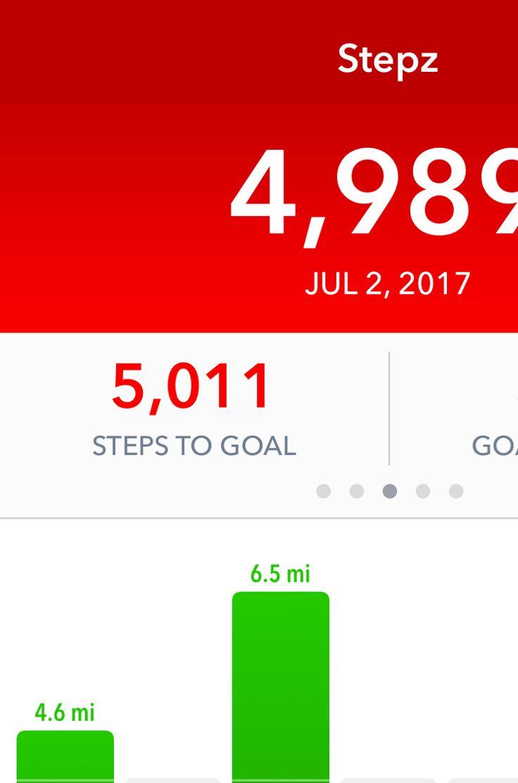 I've walked 5,063 steps with my Stepz App!