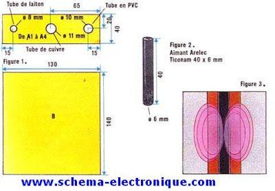 Le freinage par induction | Detecteur De Metaux micro Schema Electronique Schema Electrique et Realisation montage Electronique