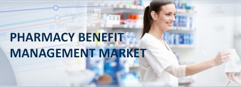 The pharmacy benefit managers to offer medications at a lower price than those available at retail pharmacies.