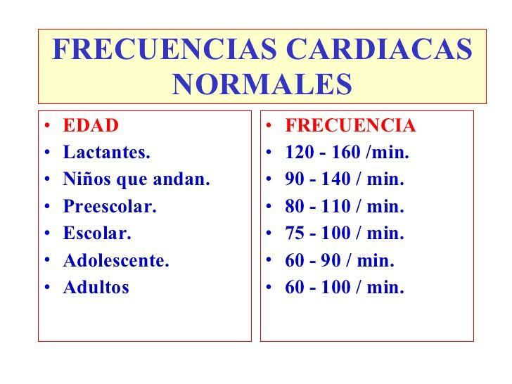 parametros de presion arterial normal en adultos - Buscar