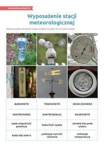 pakiet - 03-23 - Dzień Meteorologii11