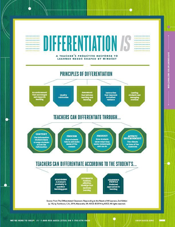 Differentiation In Art And Design Teaching
