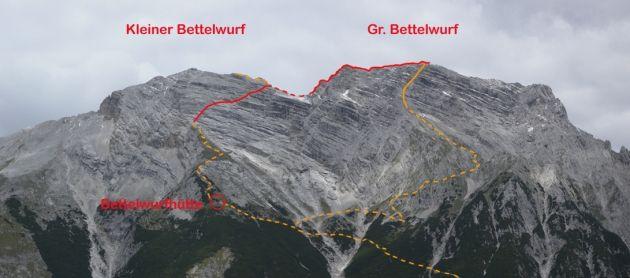 Übersicht Bettelwurf Klettersteig - Überschreitung