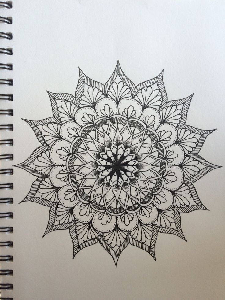 First attempt at a mandala copied but altered