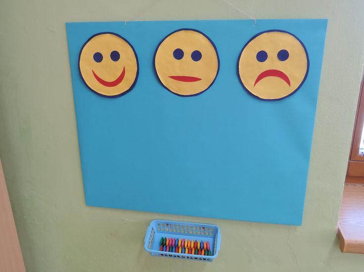 Smajlíci na magnetu - sebehodnocení, hlasování... - barevnými magnety