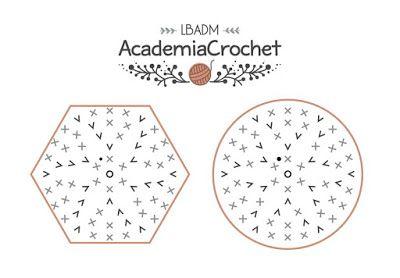 AcademiaCrochet - El Blog: Tejer un circulo perfecto