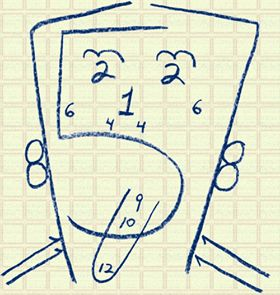 Image result for learning cranial nerves