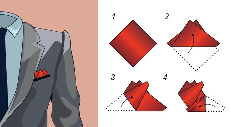 Learn different ways to fold a handkerchief. This guide makes it easy to learn how to fold a pocket square. You will learn all the popular ways to fol