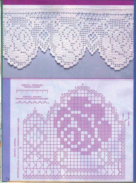 net crochet, rose diagram