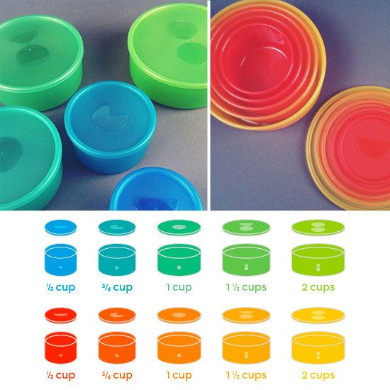 Portion control Dish Set, perfect to take with you for your work lunch! So buying these!