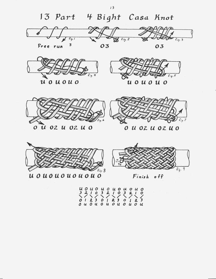 turks head knot - Bing Images