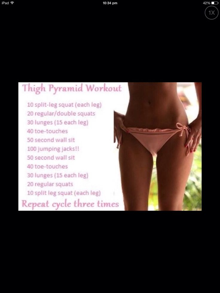Here's How To Get A Thigh Gap