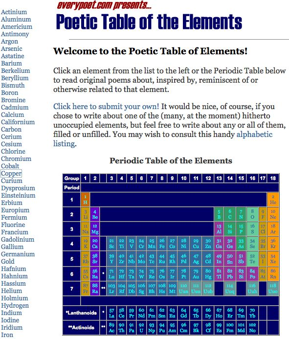 17 best images about elemental tables on pinterest for Table of elements 85