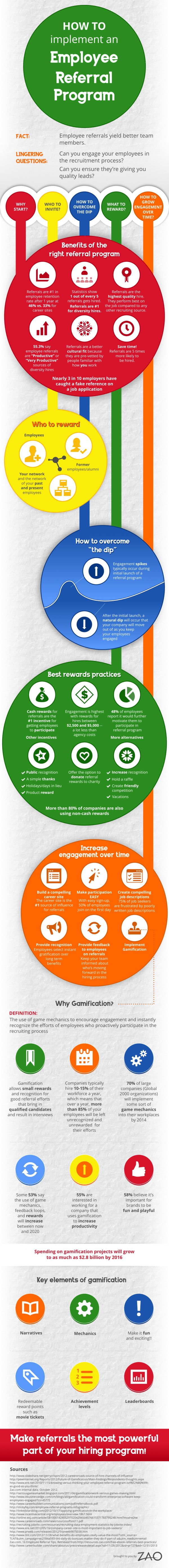 How to Implement an Employee Referral Program [INFOGRAPHIC]. What's the best way to recruit — and later retain — employees? Company career sites? Networking? Word of mouth? According to studies, it's actually employee referrals. These employees are also shown to stick around for extended periods of times, as opposed to those who are found through different methods.