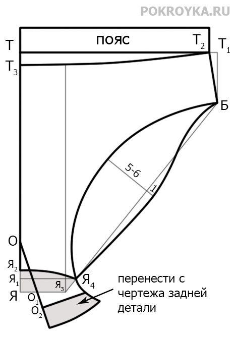 Slip homme - Выкройка мужских трусов | pokroyka.ru-уроки кроя и шитья