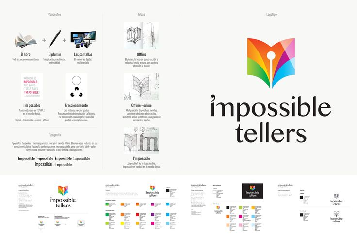 impossible_tellers_case_study.jpg (2420×1620)