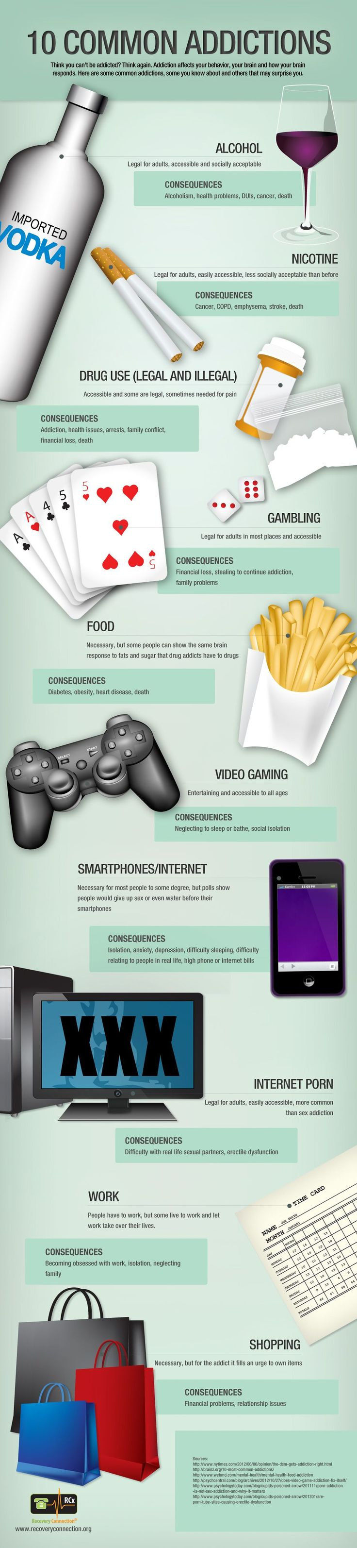 Most Common Addictions Infographic: Is Everyone Addicted to Something? #addiction